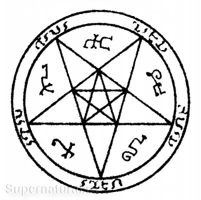 Иерархия Демонов